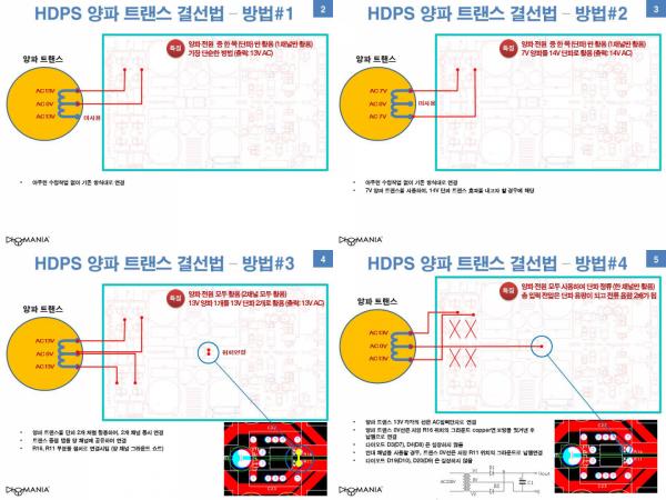 HDPS_양파연결.jpg