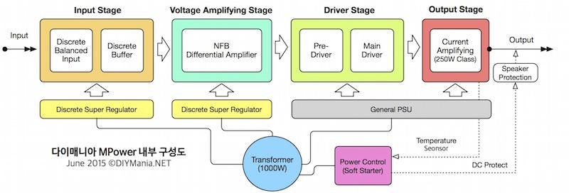 MPower_structure.jpg