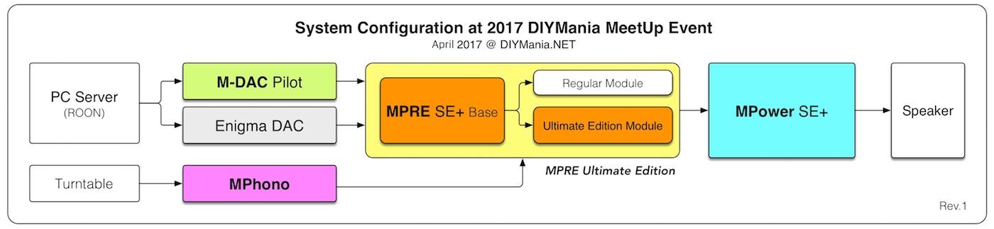 2017_DIYMania_system.jpg