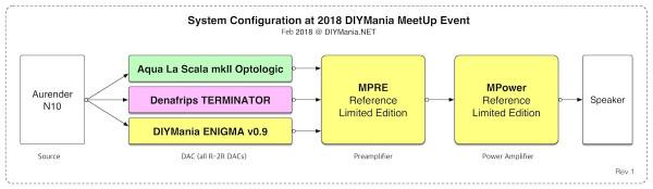 2018_Configuration_s.jpg